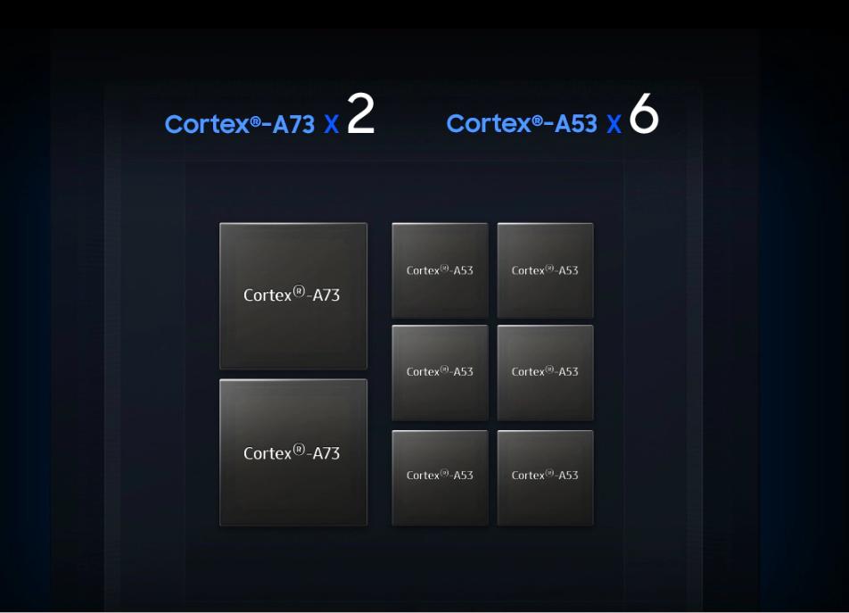 Qualcomm Snapdragon 712 Vs Samsung Exynos 7904