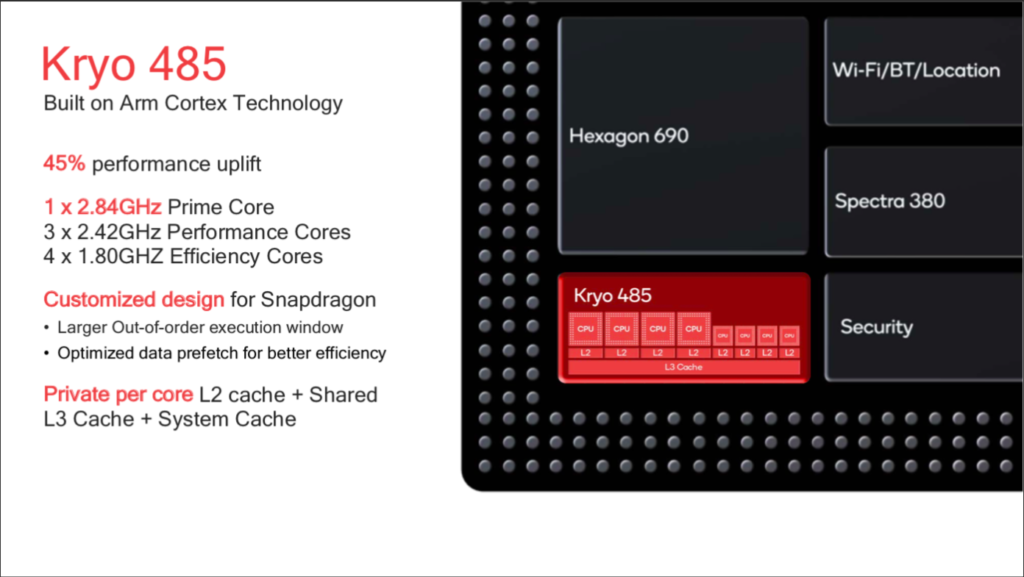 Snapdragon 675 vs 855 CPU